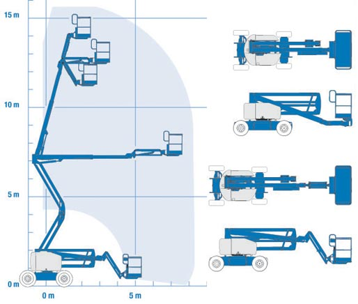 blulift articulated boom diesel z45 diagram boom lift diagram scissor lift diagram \u2022 45 63 74 91  at creativeand.co
