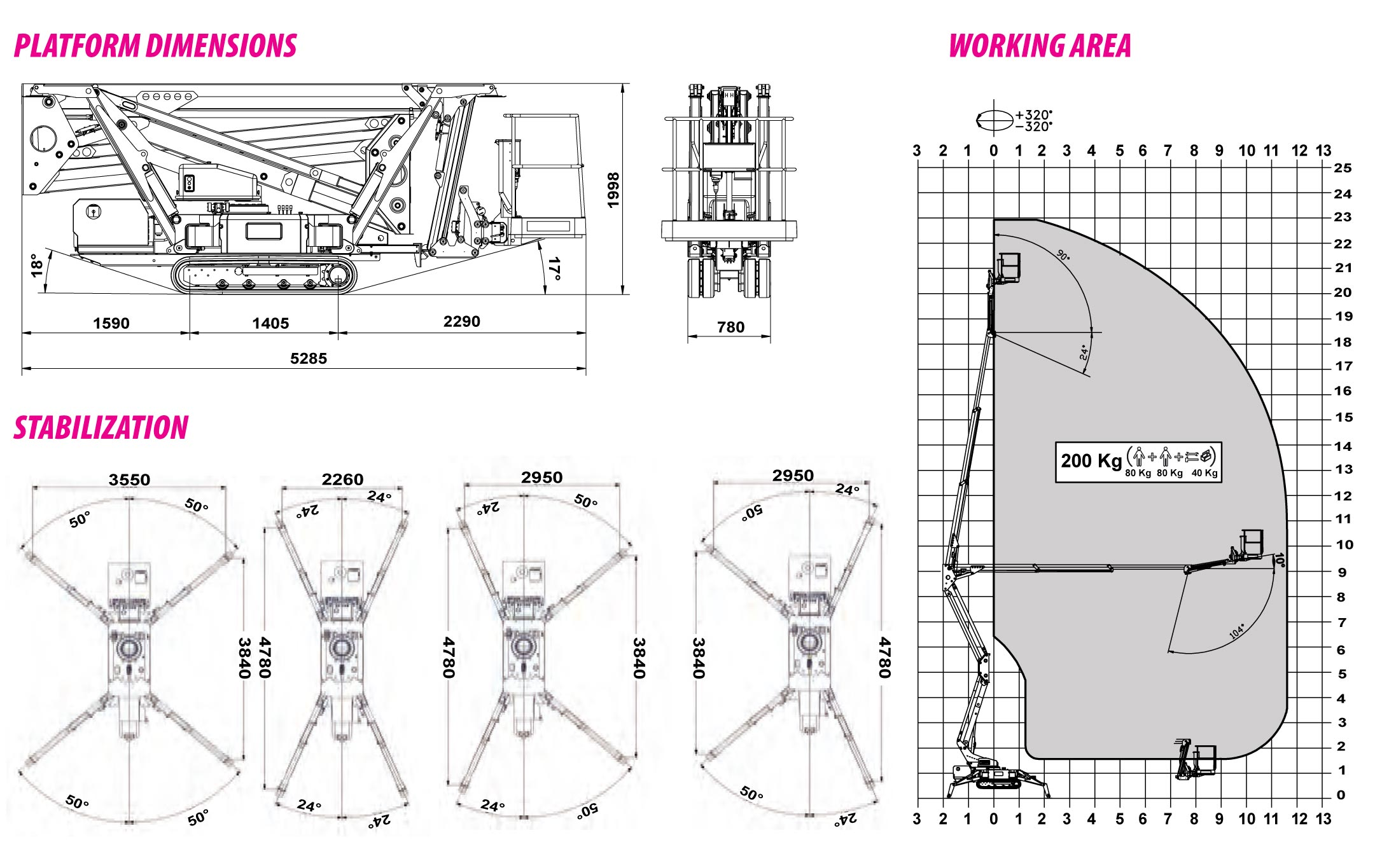 Blulift Spider Lift Diagram Dl on Home Electrical Diagrams
